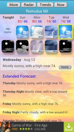 Weather4us - Forecasts