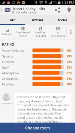 Hostelworld Hostels - Ratings