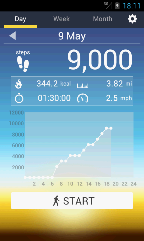Pedometer – an accurate step counter app
