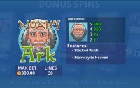 Bible Slots - Theme Features