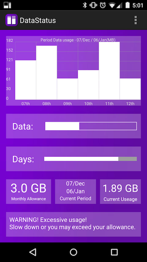 Data Status – live monitoring of data usage