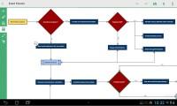 iMindQ - Flow Chart