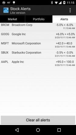 Stock Alerts (1)