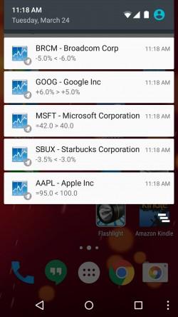 Stock Alerts (4)