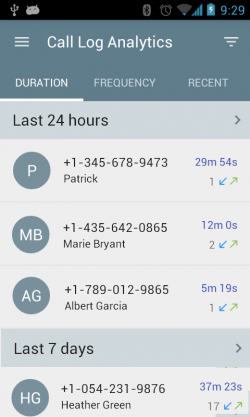Call Log Analytics (1)
