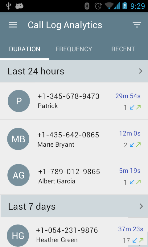 Call Log Analytics