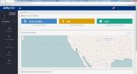 Staffometer - Online Dashboard