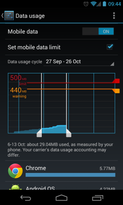 Set Mobile Data Limits