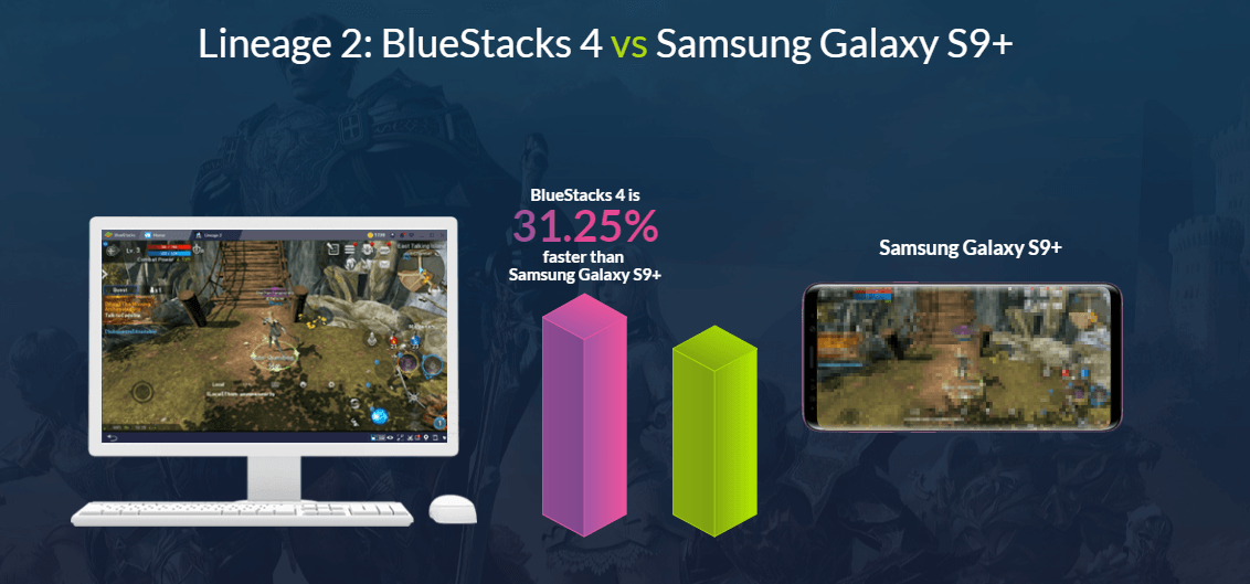The New BlueStacks 4: 6x Faster Than Any Mobile on Earth