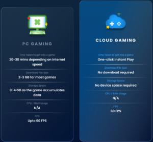 BlueStacks X: 4 đặc điểm tạo nên sự khác biệt so với các đối thủ