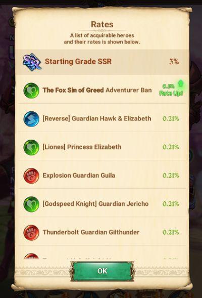"""The Seven Deadly Sins """"Yeniden Yuvarlama"""" Rehberi: En Güçlü Kahramanları Oyunun Başında Nasıl Elde Edersiniz?"""