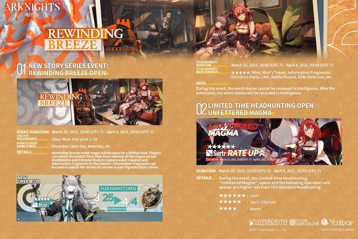 Rewinding Breeze, Upcoming Event of Arknights Announced