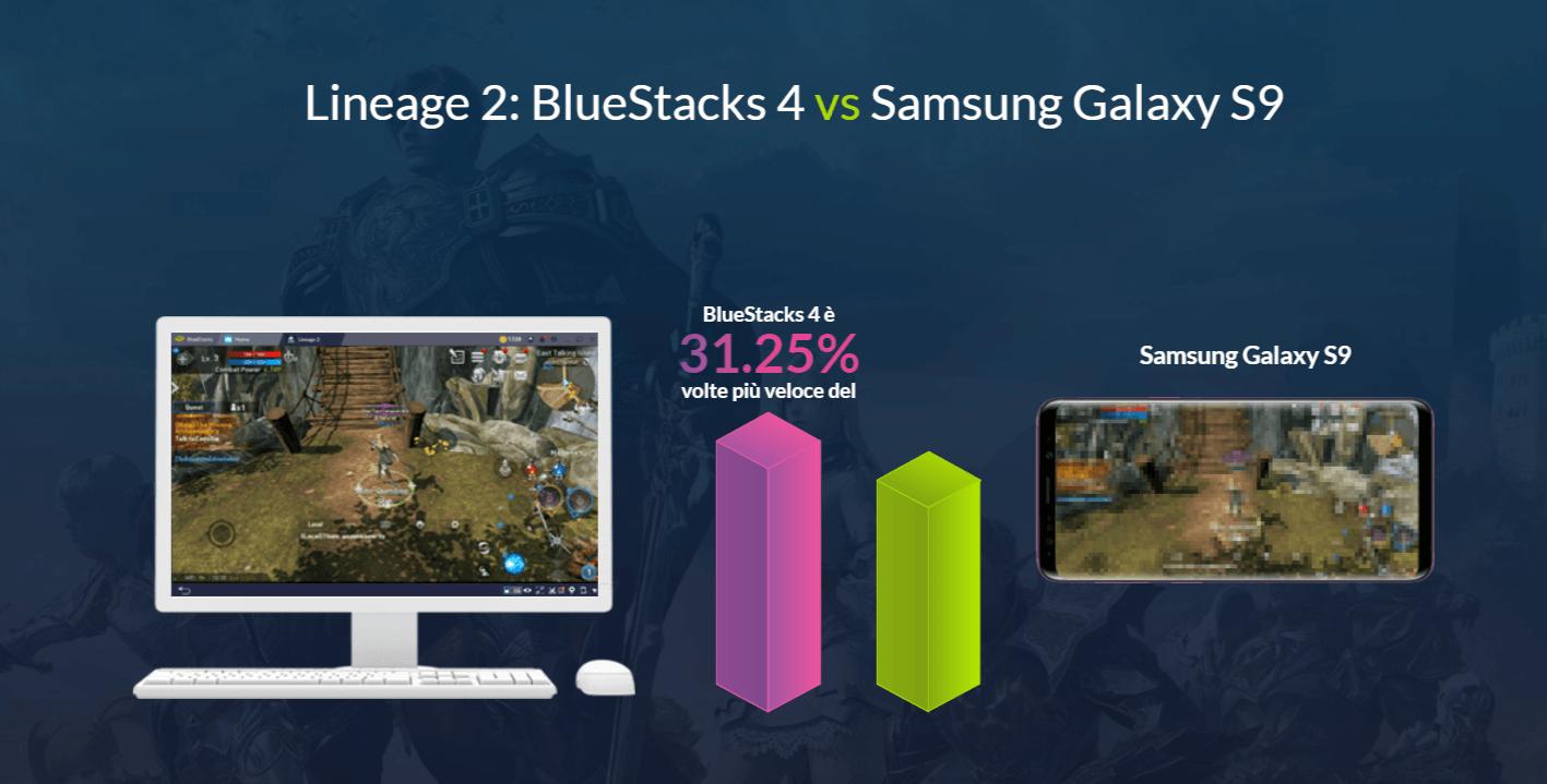 Il nuovo BlueStacks 4: 6 volte più veloce di qualsiasi altro dispositivo mobile