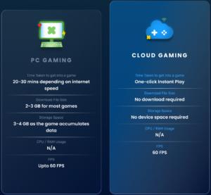 BlueStacks X'i Diğer Bulut Oyunculuk Platformlarından (Luna, Stadia, xCloud) Ayıran 4 Şey