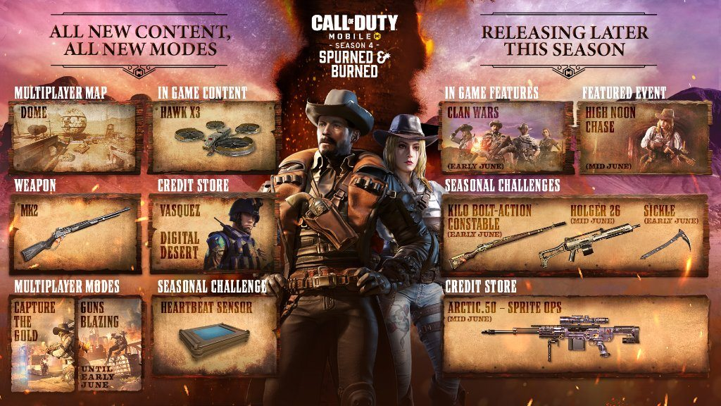 Call of Duty: Mobile Season 4 features a Wild West theme and is called Spurned and Burned