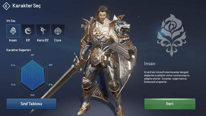 Lineage 2 Character Tr