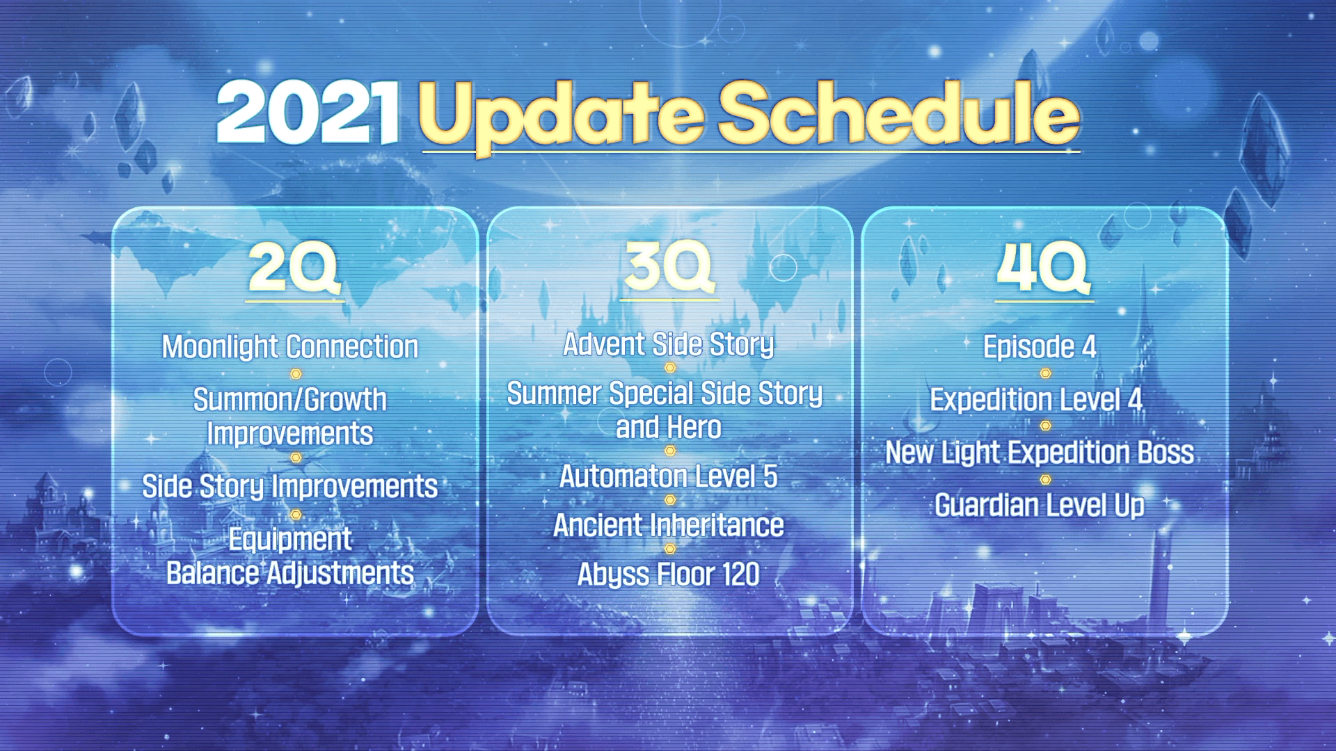 Epic Seven – Moonlight Connections, Growth Improvements, and more in Epic Festival 2021 Update.