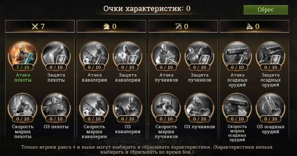 Iron Throne. Альянсы и битвы альянсов