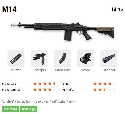 6 อันดับปืนที่แรงที่สุดใน Garena Free Fire หามาใช้รับรองได้ Kill