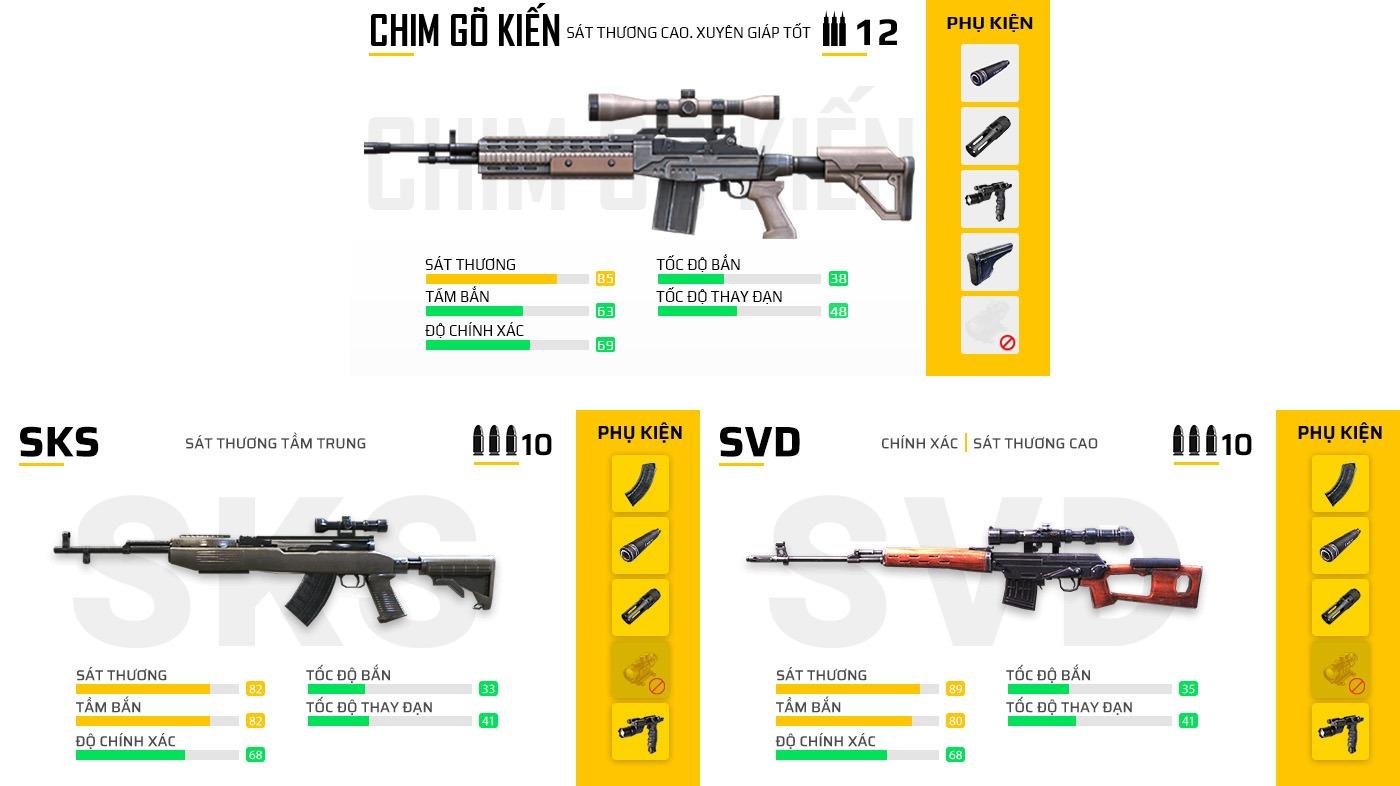 """Garena Free Fire: Cách """"headshot"""" dễ dàng với SKS và SVD"""