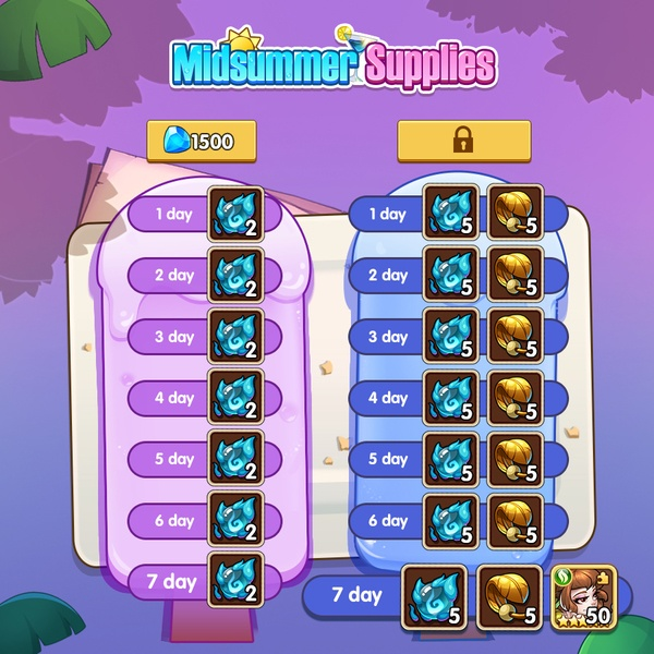 Idle Heroes – Dreamy Masquerade, Prophet Summon Event, And More!