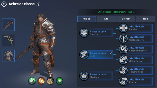 Lineage 2 Class Fr