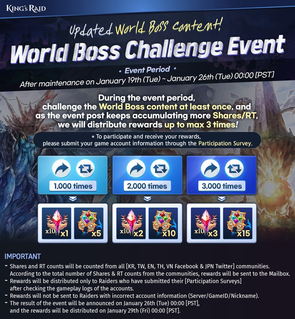 How to Participate in the King's Raid World Boss Challenge Event