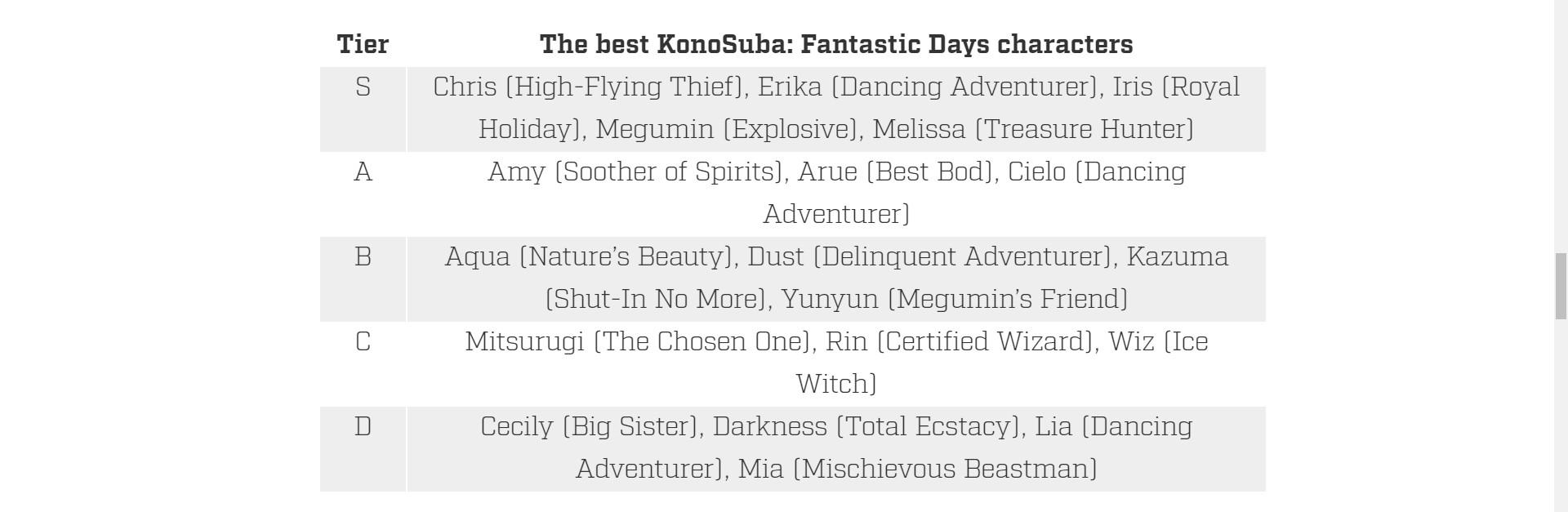 แนะนำตัวละคร Tier List ในเกม KonoSuba: Fantastic Days และวิธี Reroll ตัวละคร