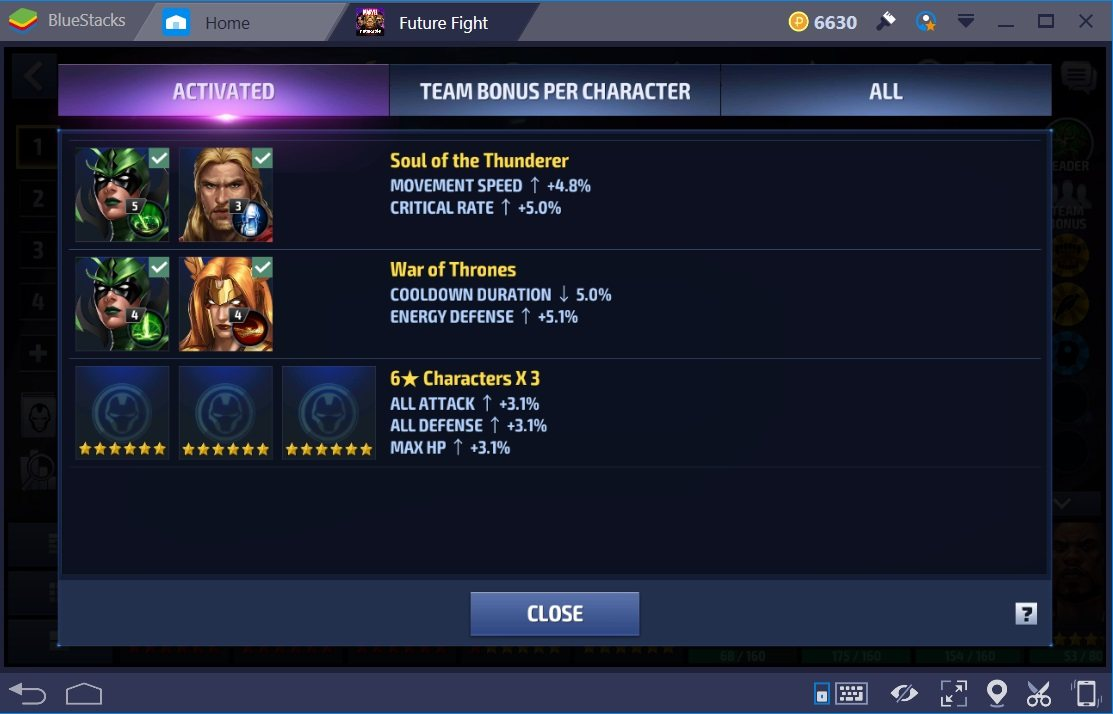 Marvel Future Fight HTA Team Bonuses