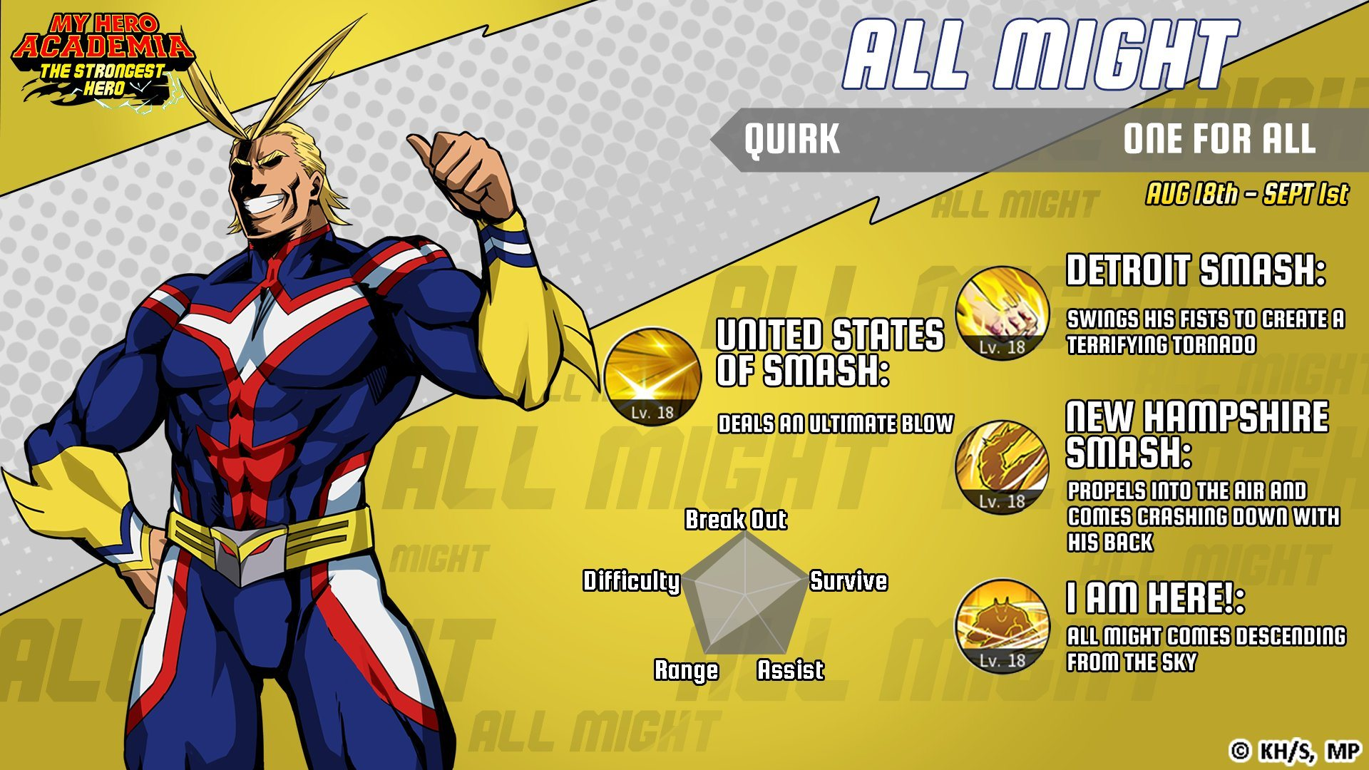 Pinky is Now Available in My Hero Academia: The Strongest Hero