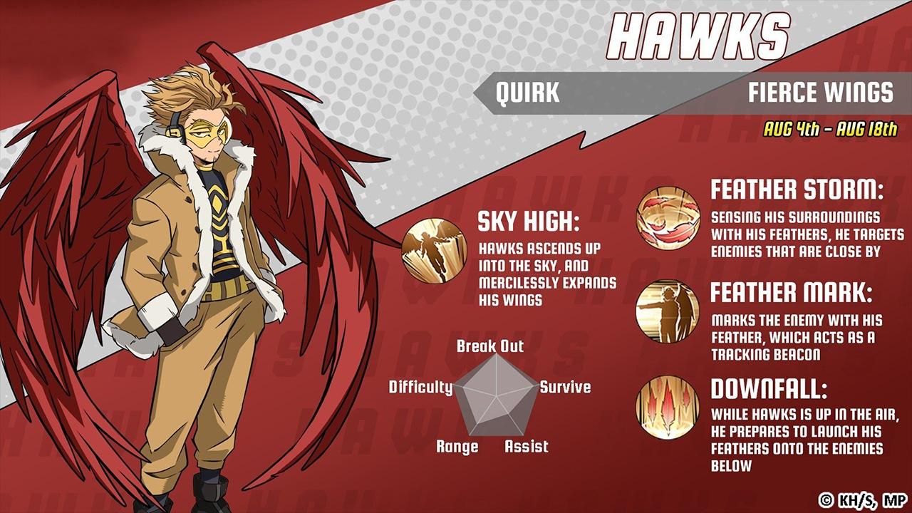 My Hero Academia: The Strongest Hero Releases Hawks, Adds Bakugo to Rotation
