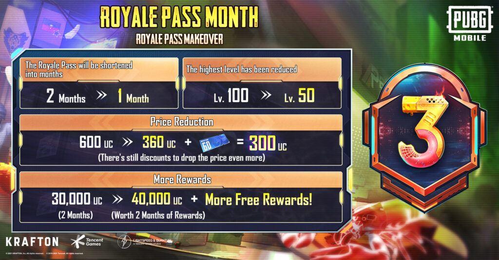 PUBG Mobile 1.6 Update wird mit Royale Pass Monat 3 kommen