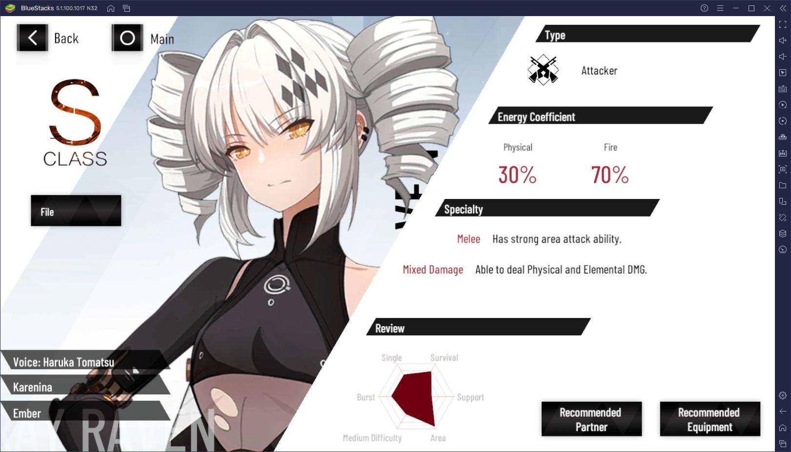 Punishing: Gray Raven – Los Mejores Personajes del Juego