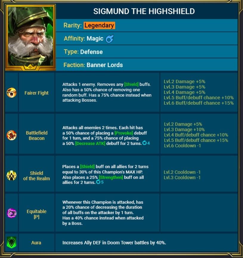 RAID: Shadow Legends. Патч 4.70