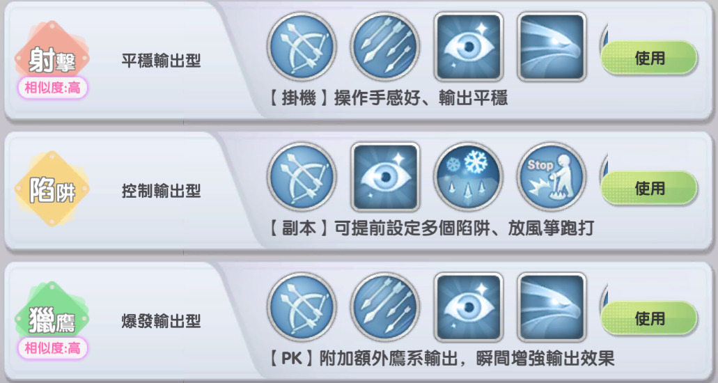 《RO 仙境傳說:新世代的誕生》於雙平台推出  BlueStacks模擬器攜冒險者共赴「新世代」
