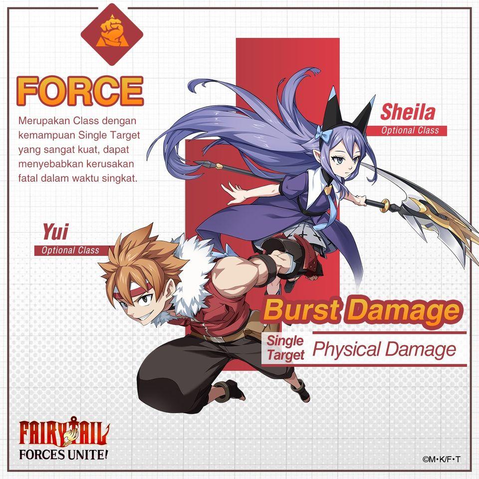 "Pengenalan Karakter ""FAIRY TAIL: Forces Unite!"""