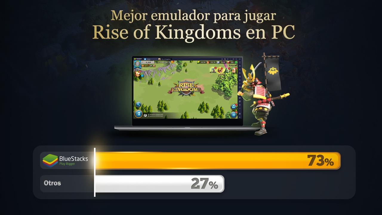 Usuarios Votan a BlueStacks Como el Mejor Emulador Para Jugar Rise of Kingdoms en PC