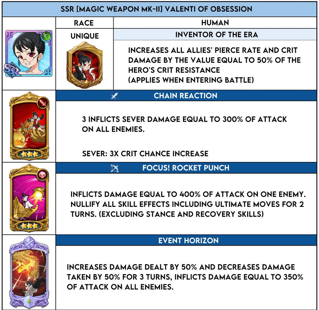 The Seven Deadly Sins: Grand Cross – MK 2 Valenti, Noblesse Eastin and Holy Festival Part 2 Events