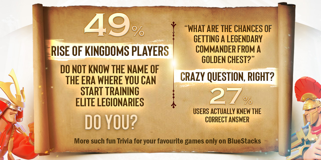 Rise of Kingdoms Trivia: More Reasons to Play on PC with BlueStacks