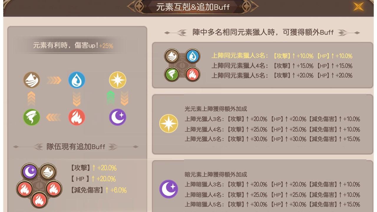 純日系美少女RPG《龍與少女交響曲》即將登陸台灣
