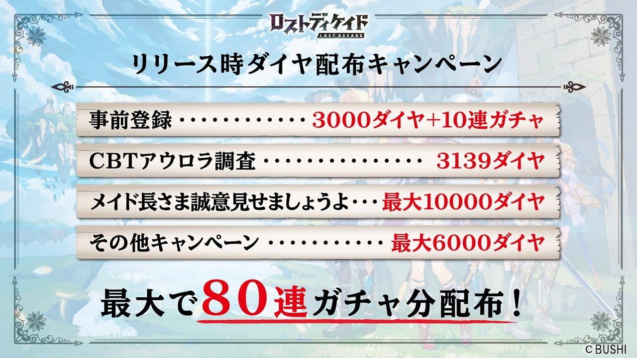 2月12日リリース!『ロストディケイド』発表会レポート