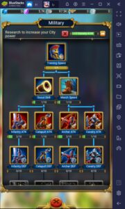 Lord of The Wars: Kingdoms Military Guide