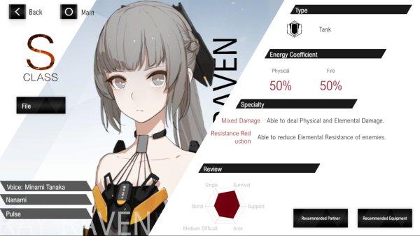 Tips & Trick Cara Bermain Punishing: Gray Raven Untuk Pemain Pemula!
